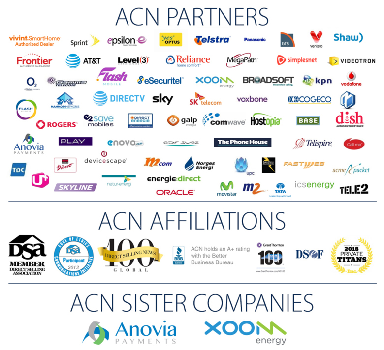 Acn partners